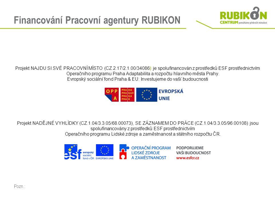 Financování Pracovní agentury RUBIKON Projekt NAJDU SI SVÉ PRACOVNÍ MÍSTO (CZ.2.17/2.1.00/34086) je spolufinancován z prostředků ESF prostřednictvím O