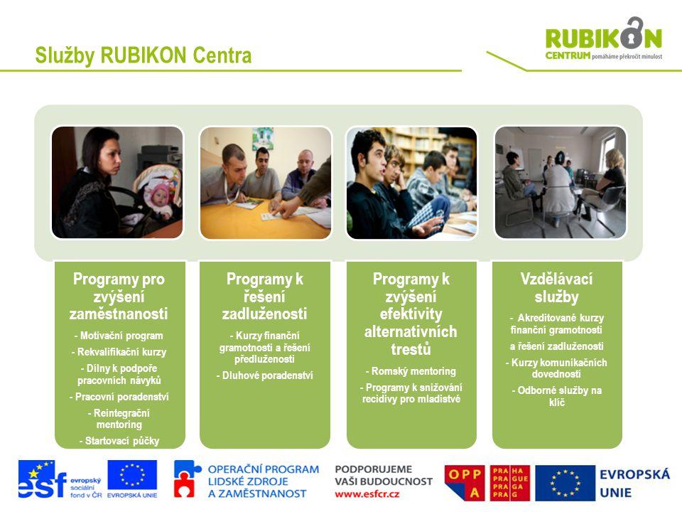 Služby RUBIKON Centra Programy pro zvýšení zaměstnanosti - Motivační program - Rekvalifikační kurzy - Dílny k podpoře pracovních návyků - Pracovní por