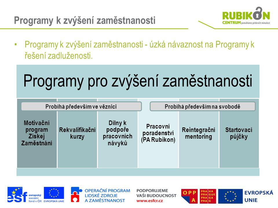 Programy k zvýšení zaměstnanosti •Programy k zvýšení zaměstnanosti - úzká návaznost na Programy k řešení zadluženosti. Programy pro zvýšení zaměstnano