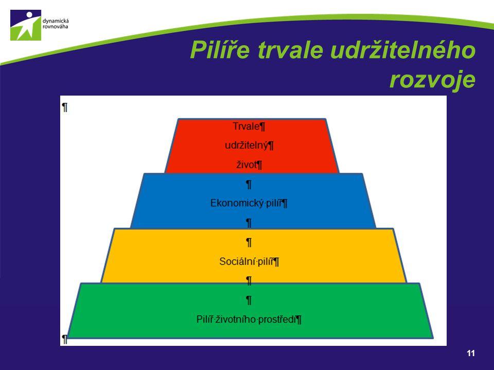 Pilíře trvale udržitelného rozvoje 11