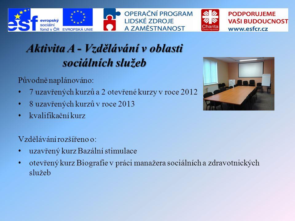 Aktivita A - Vzdělávání v oblasti sociálních služeb Původně naplánováno: • 7 uzavřených kurzů a 2 otevřené kurzy v roce 2012 • 8 uzavřených kurzů v ro