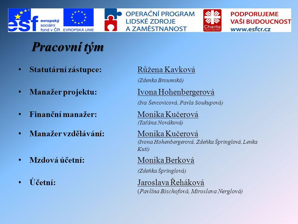 • Statutární zástupce: Růžena Kavková (Zdenka Broumská) • Manažer projektu: Ivona Hohenbergerová (Iva Ševcovicová, Pavla Soukupová) • Finanční manažer