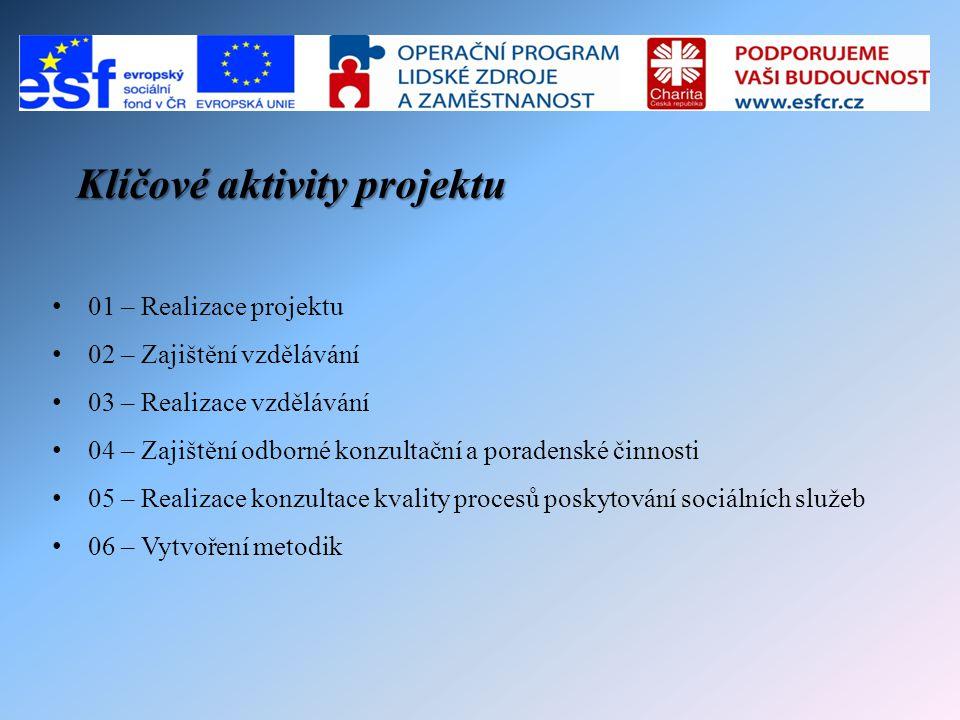Udržitelnost projektu Aktivita A  Byla vytvořena Metodika vzdělávání pracovníků Farní charity Litoměřice uplatnitelná i v dalších obdobích.