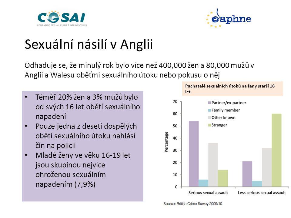 Sexuální násilí v Anglii Odhaduje se, že minulý rok bylo více než 400,000 žen a 80,000 mužů v Anglii a Walesu oběťmi sexuálního útoku nebo pokusu o něj • Téměř 20% žen a 3% mužů bylo od svých 16 let obětí sexuálního napadení • Pouze jedna z deseti dospělých obětí sexuálního útoku nahlásí čin na policii • Mladé ženy ve věku 16-19 let jsou skupinou nejvíce ohroženou sexuálním napadením (7,9%) Pachatelé sexuálních útoků na ženy starší 16 let