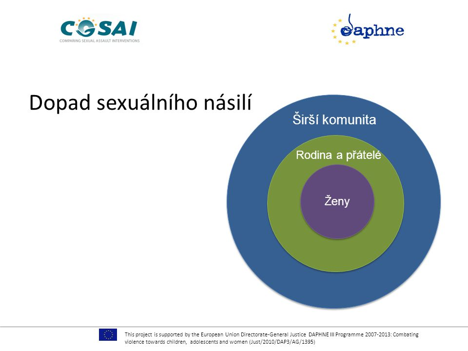 Dopad sexuálního násilí This project is supported by the European Union Directorate-General Justice DAPHNE III Programme 2007-2013: Combating violence