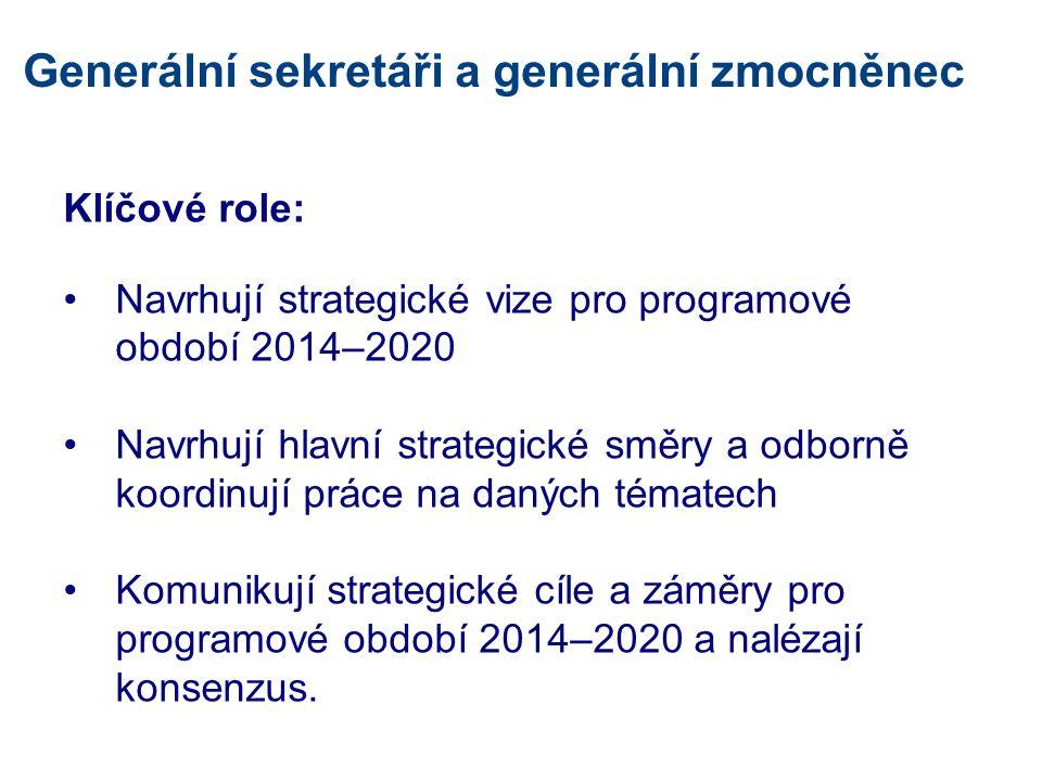 Generální sekretáři a generální zmocněnec Klíčové role: •Navrhují strategické vize pro programové období 2014–2020 •Navrhují hlavní strategické směry a odborně koordinují práce na daných tématech •Komunikují strategické cíle a záměry pro programové období 2014–2020 a nalézají konsenzus.