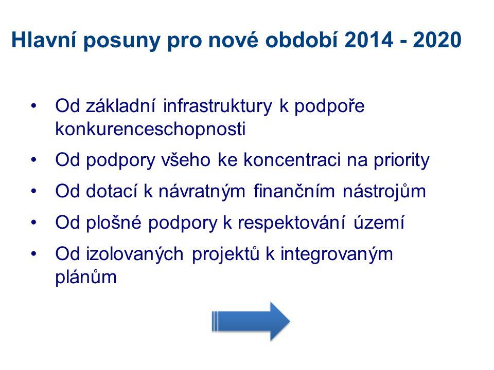 Hlavní posuny pro nové období 2014 - 2020 •Od základní infrastruktury k podpoře konkurenceschopnosti •Od podpory všeho ke koncentraci na priority •Od