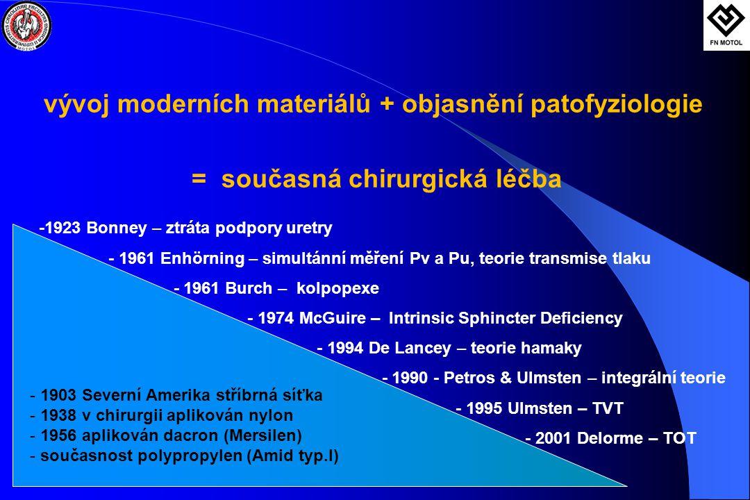 vývoj moderních materiálů + objasnění patofyziologie = současná chirurgická léčba -1923 Bonney – ztráta podpory uretry - 1961 Enhörning – simultánní měření Pv a Pu, teorie transmise tlaku - 1961 Burch – kolpopexe - 1974 McGuire – Intrinsic Sphincter Deficiency - 1994 De Lancey – teorie hamaky - 1990 - Petros & Ulmsten – integrální teorie - 1995 Ulmsten – TVT - 2001 Delorme – TOT - 1903 Severní Amerika stříbrná síťka - 1938 v chirurgii aplikován nylon - 1956 aplikován dacron (Mersilen) - současnost polypropylen (Amid typ.I)
