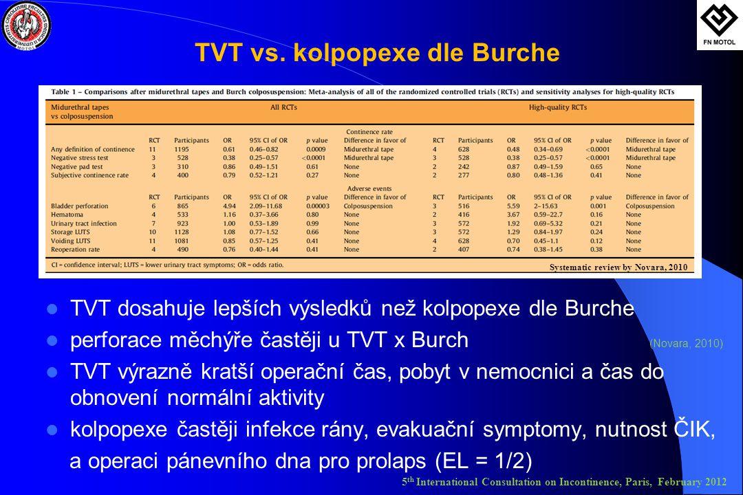 TVT vs. kolpopexe dle Burche  TVT dosahuje lepších výsledků než kolpopexe dle Burche  perforace měchýře častěji u TVT x Burch (Novara, 2010)  TVT v