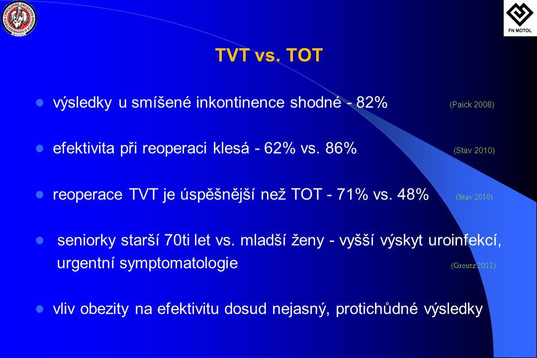 TVT vs. TOT  výsledky u smíšené inkontinence shodné - 82% (Paick 2008)  efektivita při reoperaci klesá - 62% vs. 86% (Stav 2010)  reoperace TVT je