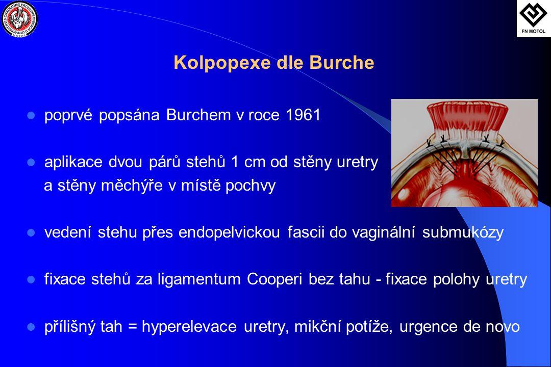 Kolpopexe dle Burche  poprvé popsána Burchem v roce 1961  aplikace dvou párů stehů 1 cm od stěny uretry a stěny měchýře v místě pochvy  vedení stehu přes endopelvickou fascii do vaginální submukózy  fixace stehů za ligamentum Cooperi bez tahu - fixace polohy uretry  přílišný tah = hyperelevace uretry, mikční potíže, urgence de novo
