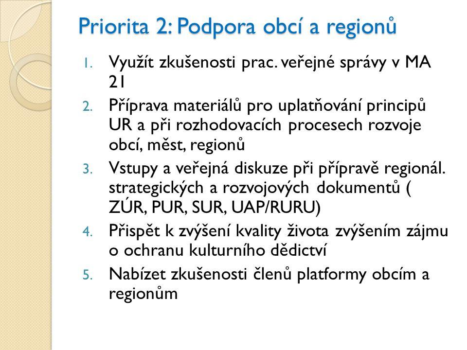 Priorita 2: Podpora obcí a regionů 1. Využít zkušenosti prac. veřejné správy v MA 21 2. Příprava materiálů pro uplatňování principů UR a při rozhodova