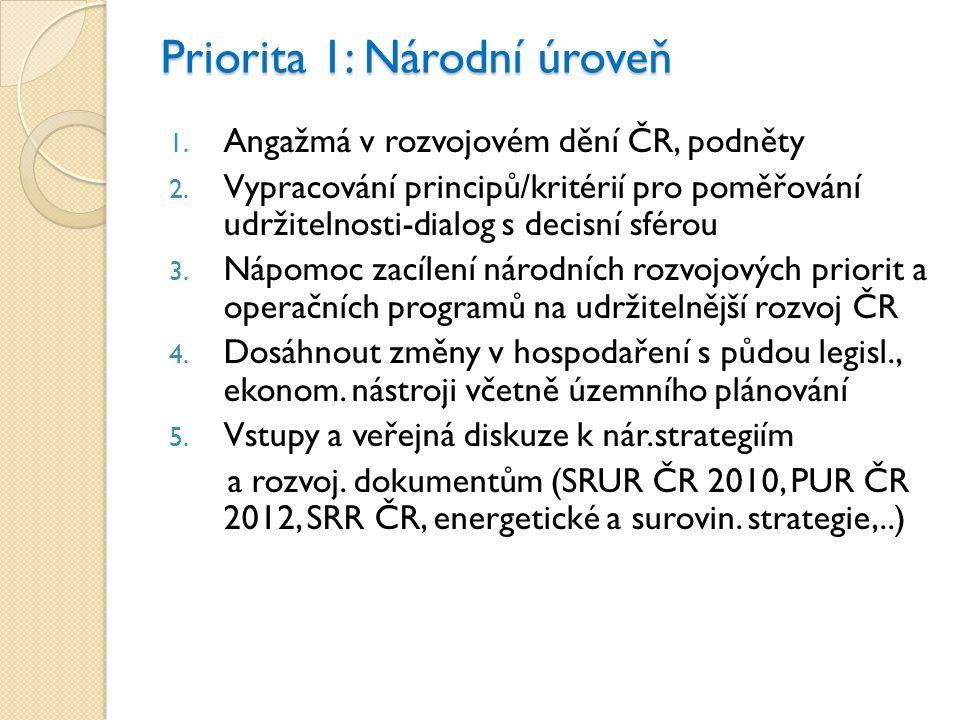 Priorita 1: Národní úroveň 1. Angažmá v rozvojovém dění ČR, podněty 2. Vypracování principů/kritérií pro poměřování udržitelnosti-dialog s decisní sfé