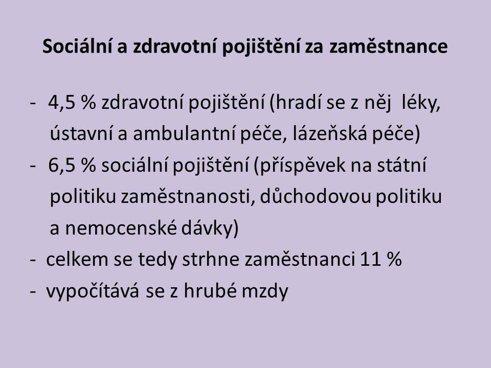 Sociální a zdravotní pojištění za zaměstnance -4,5 % zdravotní pojištění (hradí se z něj léky, ústavní a ambulantní péče, lázeňská péče) -6,5 % sociál