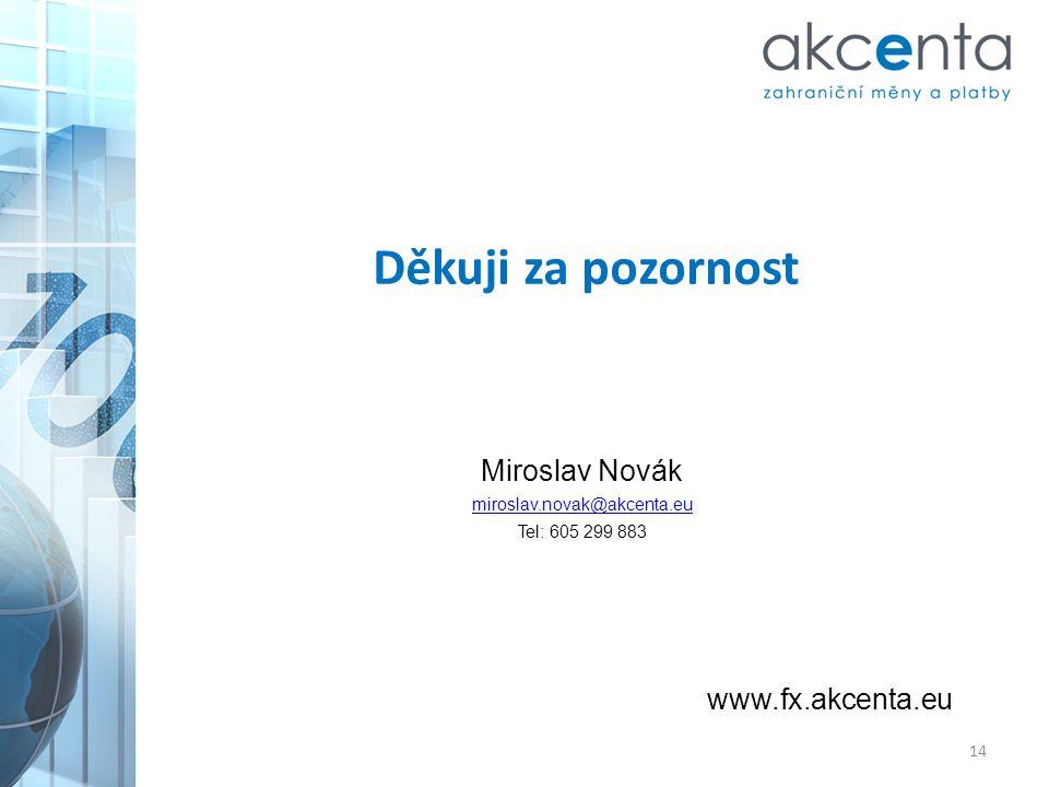 Děkuji za pozornost Miroslav Novák miroslav.novak@akcenta.eu Tel: 605 299 883 14 www.fx.akcenta.eu