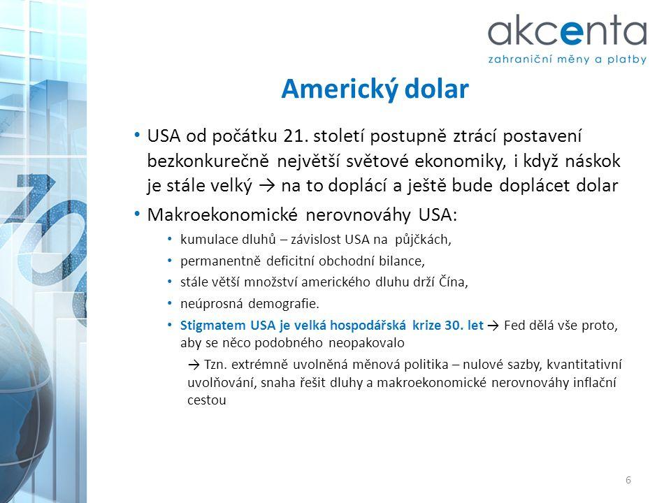 Americký dolar • USA od počátku 21. století postupně ztrácí postavení bezkonkurečně největší světové ekonomiky, i když náskok je stále velký → na to d