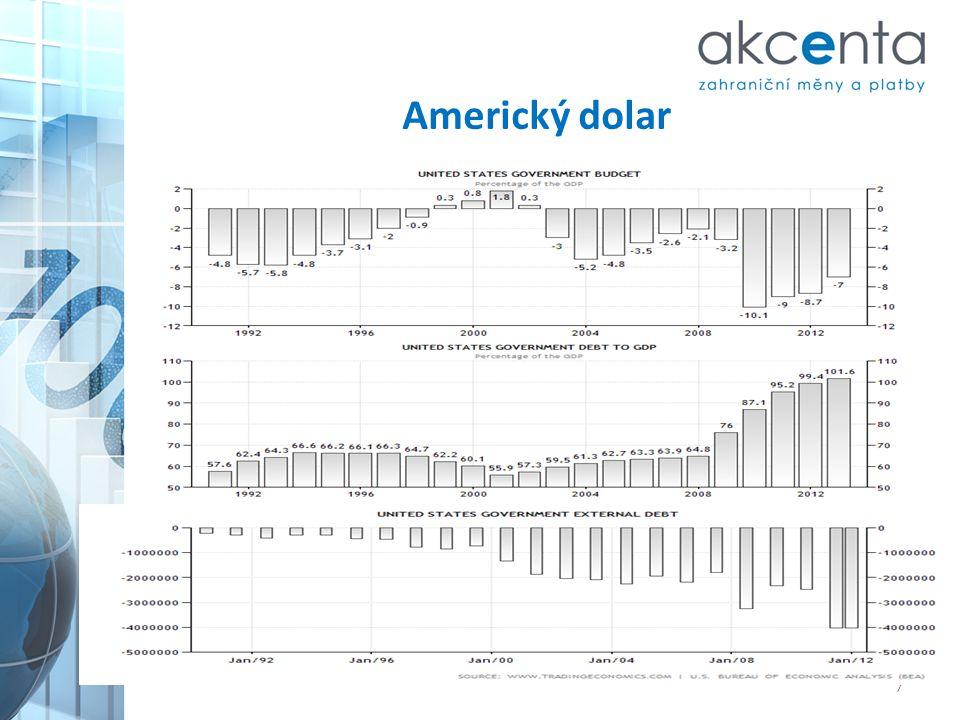 8 US DOLLAR INDEX (EUR, GBP, JPY, CAD, CHF, SEK)