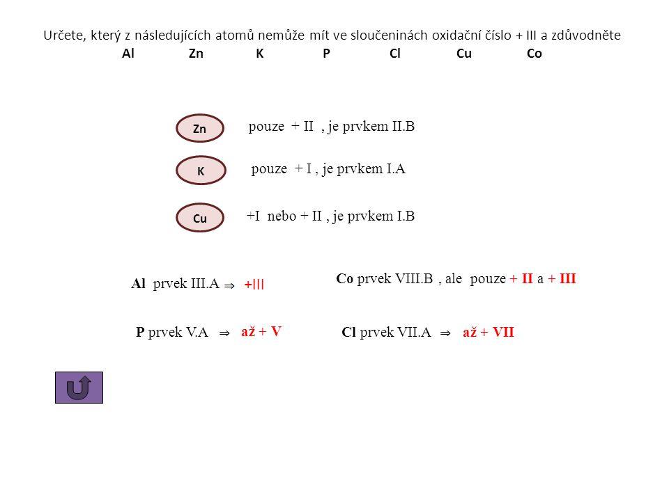 Určete, který z následujících atomů nemůže mít ve sloučeninách oxidační číslo + III a zdůvodněte AlZn K P Cl Cu Co Cu K Zn pouze + II, je prvkem II.B pouze + I, je prvkem I.A +I nebo + II, je prvkem I.B až + V Al prvek III.A +III Co prvek VIII.B, ale pouze + II a + III P prvek V.ACl prvek VII.Aaž + VII
