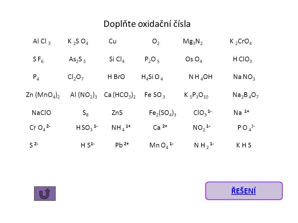 Doplňte oxidační čísla Al Cl 3 K 2 S O 4 Cu O 2 Mg 3 N 2 K 2 CrO 4 S F 6 As 2 S 3 Si Cl 4 P 2 O 5 Os O 4 H ClO 3 P 4 Cl 2 O 7 H BrO H 4 Si O 4 N H 4 OH Na NO 3 Zn (MnO 4 ) 2 Al (NO 2 ) 3 Ca (HCO 3 ) 2 Fe SO 3 K 5 P 3 O 10 Na 2 B 4 O 7 NaClO S 8 ZnS Fe 2 (SO 4 ) 3 ClO 3 1- Na 1+ Cr O 4 2- H SO 3 1- NH 4 1+ Ca 2+ NO 2 1- P O 4 3- S 2- H S 1- Pb 2+ Mn O 4 1- N H 2 1- K H S ŘEŠENÍ