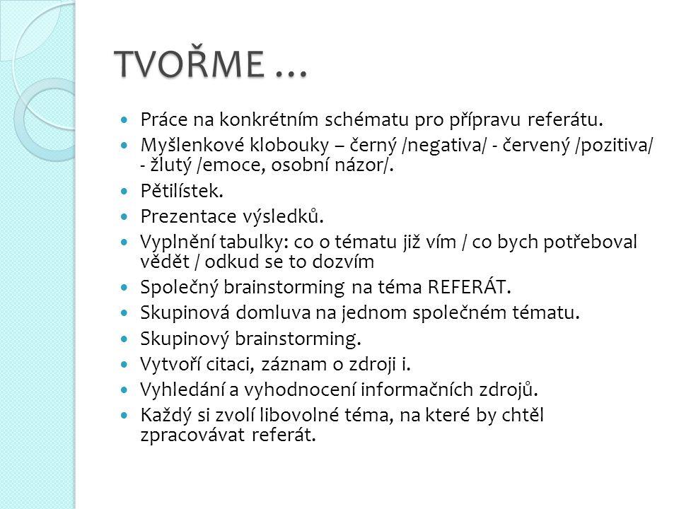 TVOŘME …  Práce na konkrétním schématu pro přípravu referátu.  Myšlenkové klobouky – černý /negativa/ - červený /pozitiva/ - žlutý /emoce, osobní ná