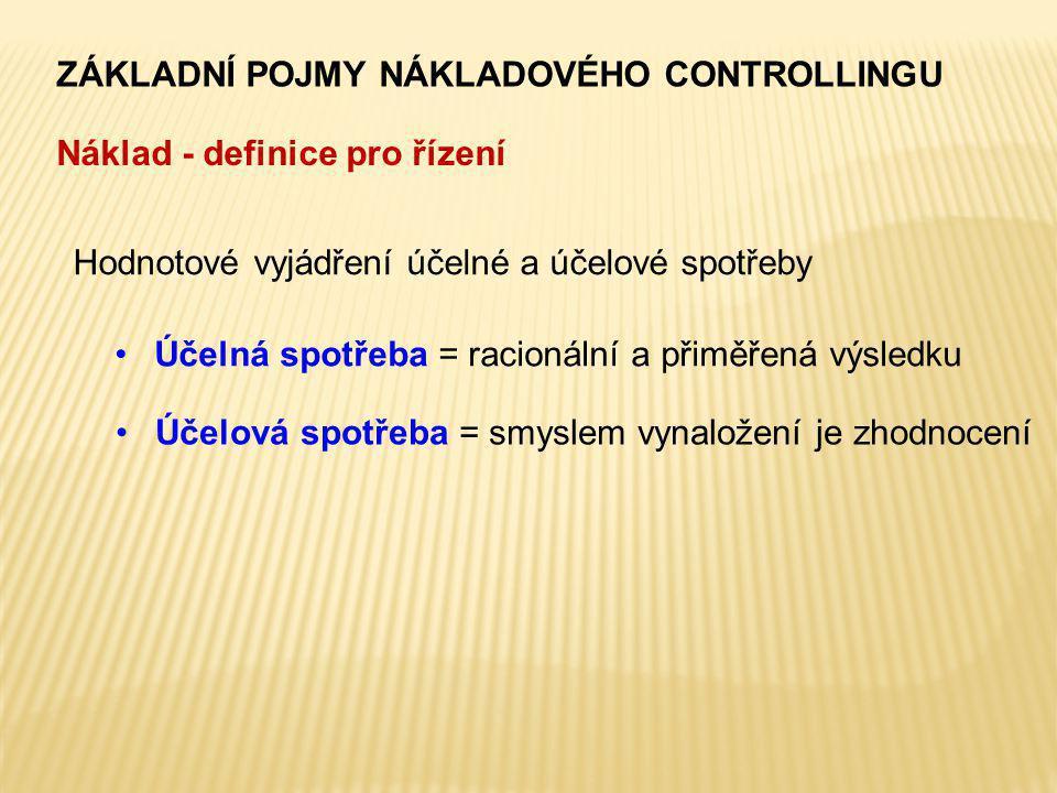 KRÁL, B.Manažerské účetnictví. 1. vyd. Praha: Management Press, 2002, 547 s.