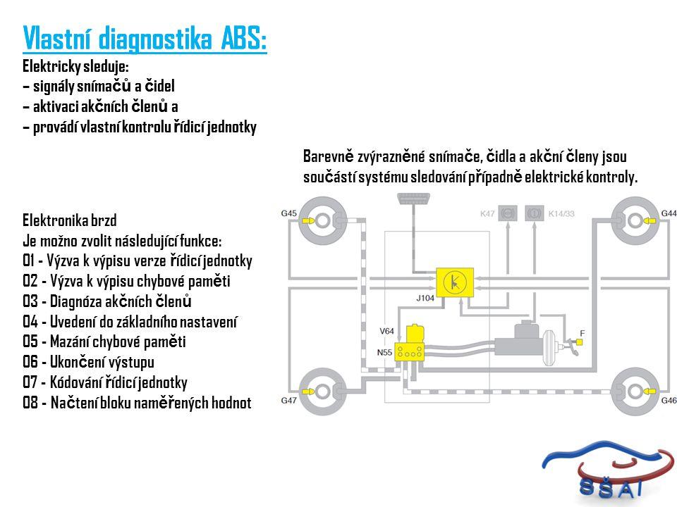 Vlastní diagnostika ABS: Elektricky sleduje: – signály sníma čů a č idel – aktivaci ak č ních č len ů a – provádí vlastní kontrolu ř ídicí jednotky Ba