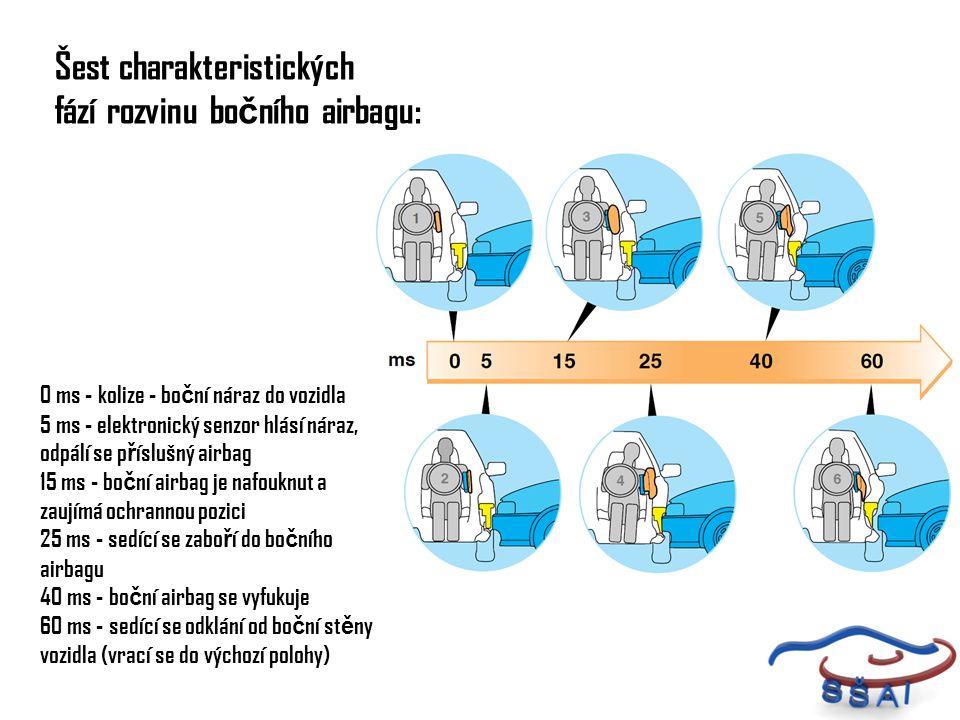 0 ms - kolize - bo č ní náraz do vozidla 5 ms - elektronický senzor hlásí náraz, odpálí se p ř íslušný airbag 15 ms - bo č ní airbag je nafouknut a za