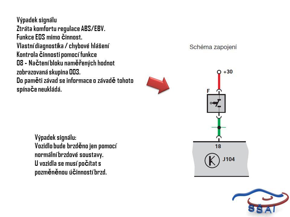 Výpadek signálu Ztráta komfortu regulace ABS/EBV. Funkce EDS mimo č innost. Vlastní diagnostika / chybové hlášení Kontrola č innosti pomocí funkce 08