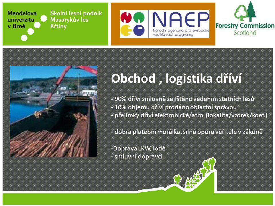 Jméno Příjmení Název prezentace Obchod, logistika dříví - 90% dříví smluvně zajištěno vedením státních lesů - 10% objemu dříví prodáno oblastní správou - přejímky dříví elektronické/atro (lokalita/vzorek/koef.) - dobrá platební morálka, silná opora věřitele v zákoně -Doprava LKW, lodě - smluvní dopravci