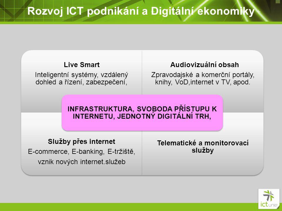 Rozvoj ICT podnikání a Digitální ekonomiky Live Smart Inteligentní systémy, vzdálený dohled a řízení, zabezpečení, Audiovizuální obsah Zpravodajské a komerční portály, knihy, VoD,internet v TV, apod.