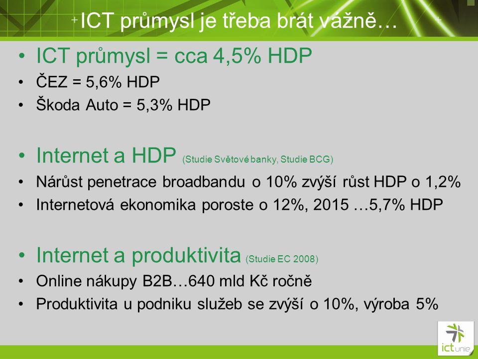 ICT průmysl je třeba brát vážně… •ICT průmysl = cca 4,5% HDP •ČEZ = 5,6% HDP •Škoda Auto = 5,3% HDP •Internet a HDP (Studie Světové banky, Studie BCG) •Nárůst penetrace broadbandu o 10% zvýší růst HDP o 1,2% •Internetová ekonomika poroste o 12%, 2015 …5,7% HDP •Internet a produktivita (Studie EC 2008) •Online nákupy B2B…640 mld Kč ročně •Produktivita u podniku služeb se zvýší o 10%, výroba 5%
