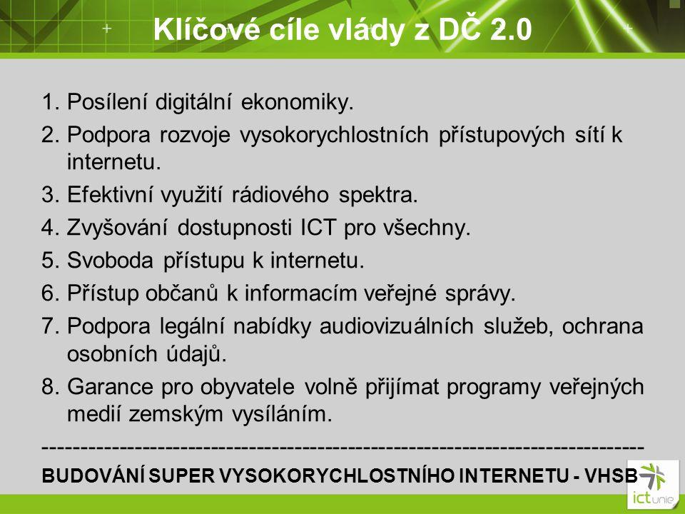 Klíčové cíle vlády z DČ 2.0 1.Posílení digitální ekonomiky. 2.Podpora rozvoje vysokorychlostních přístupových sítí k internetu. 3.Efektivní využití rá