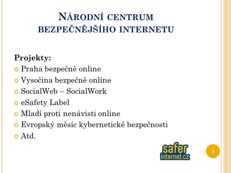 N ÁRODNÍ CENTRUM BEZPEČNĚJŠÍHO INTERNETU Projekty: Praha bezpečně online Vysočina bezpečně online SocialWeb – SocialWork eSafety Label Mladí proti nenávisti online Evropský měsíc kybernetické bezpečnosti Atd.