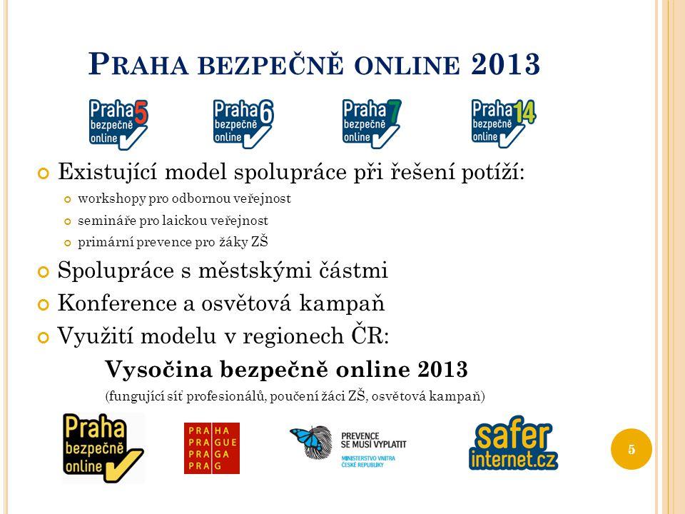 Existující model spolupráce při řešení potíží: workshopy pro odbornou veřejnost semináře pro laickou veřejnost primární prevence pro žáky ZŠ Spolupráce s městskými částmi Konference a osvětová kampaň Využití modelu v regionech ČR: Vysočina bezpečně online 2013 (fungující síť profesionálů, poučení žáci ZŠ, osvětová kampaň) 5