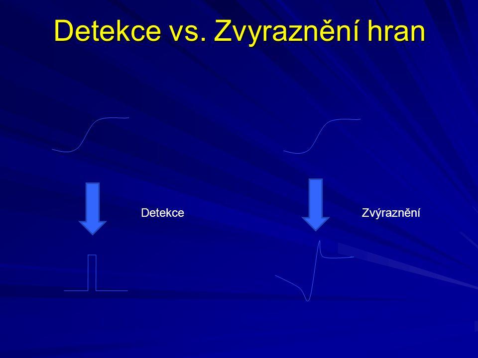 Detekce vs. Zvyraznění hran DetekceZvýraznění