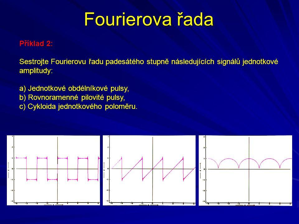 Fourierova řada Příklad 2: Sestrojte Fourierovu řadu padesátého stupně následujících signálů jednotkové amplitudy: a) Jednotkové obdélníkové pulsy, b) Rovnoramenné pilovité pulsy, c) Cykloida jednotkového poloměru.