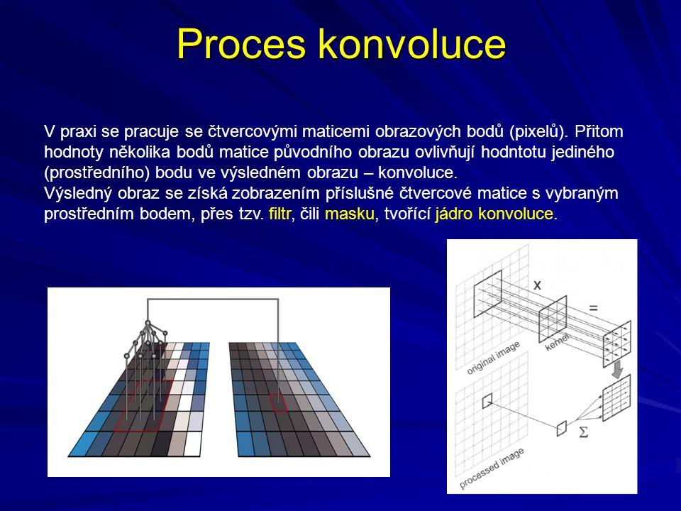 Proces konvoluce V praxi se pracuje se čtvercovými maticemi obrazových bodů (pixelů). Přitom hodnoty několika bodů matice původního obrazu ovlivňují h