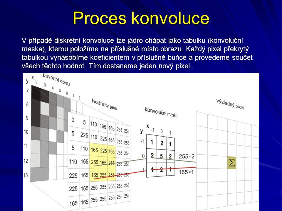Proces konvoluce V případě diskrétní konvoluce lze jádro chápat jako tabulku (konvoluční maska), kterou položíme na příslušné místo obrazu. Každý pixe