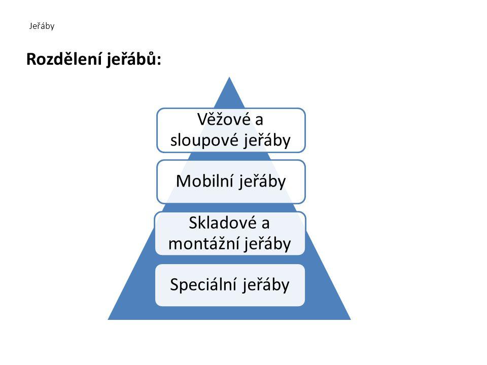Jeřáby 1.Věžové a sloupové jeřáby Hlavní parametry : • jmenovité zatížení – Q [t; kN] • vyložení jeřábového háku – L [m] • výška zdvihu – H [m] • momenty nosnosti jeřábů