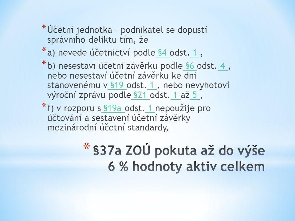 * Účetní jednotka – podnikatel se dopustí správního deliktu tím, že * a) nevede účetnictví podle §4 odst. 1, §4 1 * b) nesestaví účetní závěrku podle
