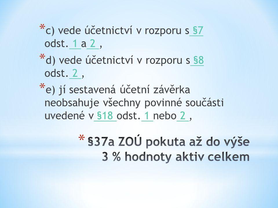 * c) vede účetnictví v rozporu s §7 odst. 1 a 2, §7 1 2 * d) vede účetnictví v rozporu s §8 odst. 2, §8 2 * e) jí sestavená účetní závěrka neobsahuje