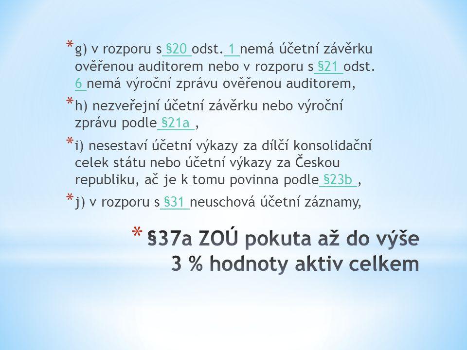 * g) v rozporu s §20 odst.1 nemá účetní závěrku ověřenou auditorem nebo v rozporu s §21 odst.
