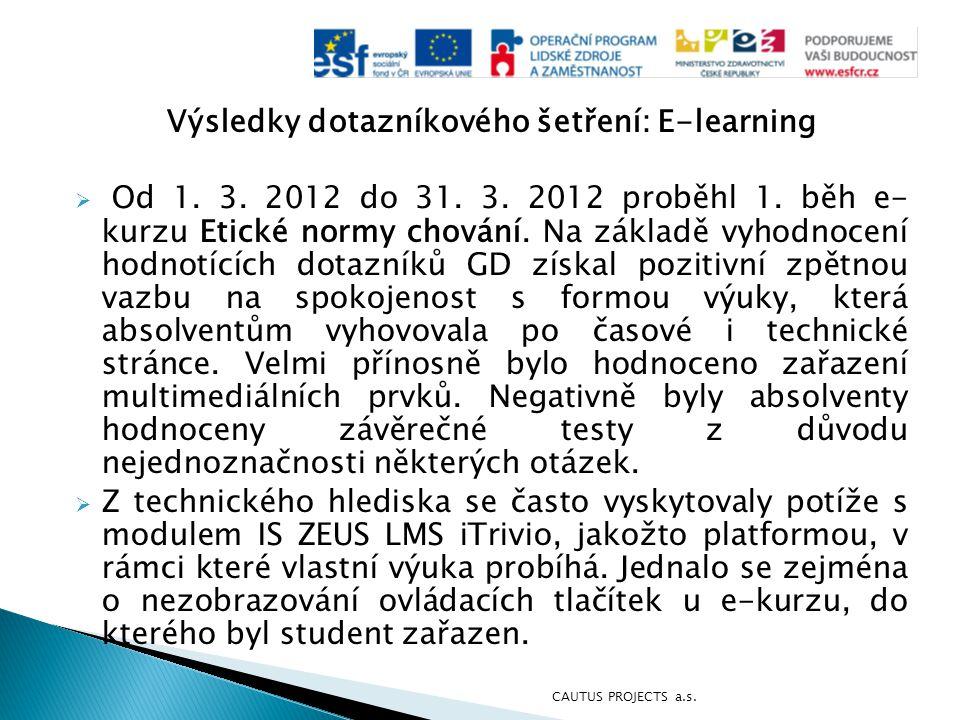 Výsledky dotazníkového šetření: E-learning  Od 1. 3. 2012 do 31. 3. 2012 proběhl 1. běh e- kurzu Etické normy chování. Na základě vyhodnocení hodnotí
