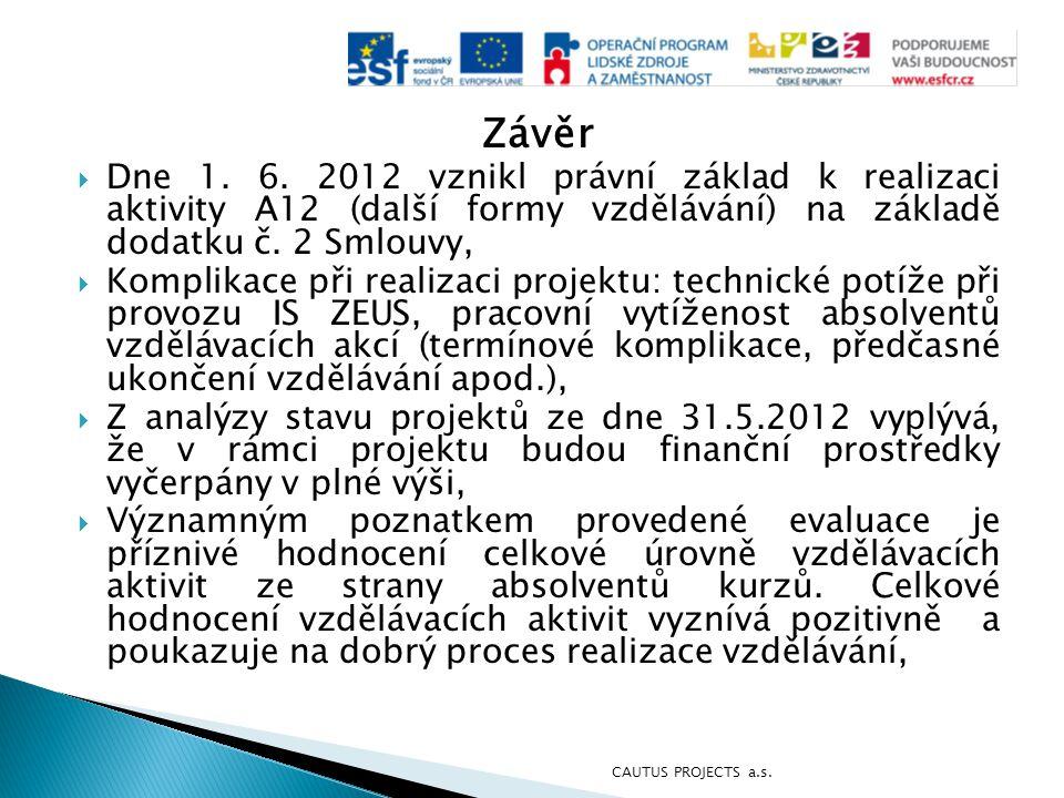 Závěr  Dne 1. 6. 2012 vznikl právní základ k realizaci aktivity A12 (další formy vzdělávání) na základě dodatku č. 2 Smlouvy,  Komplikace při realiz