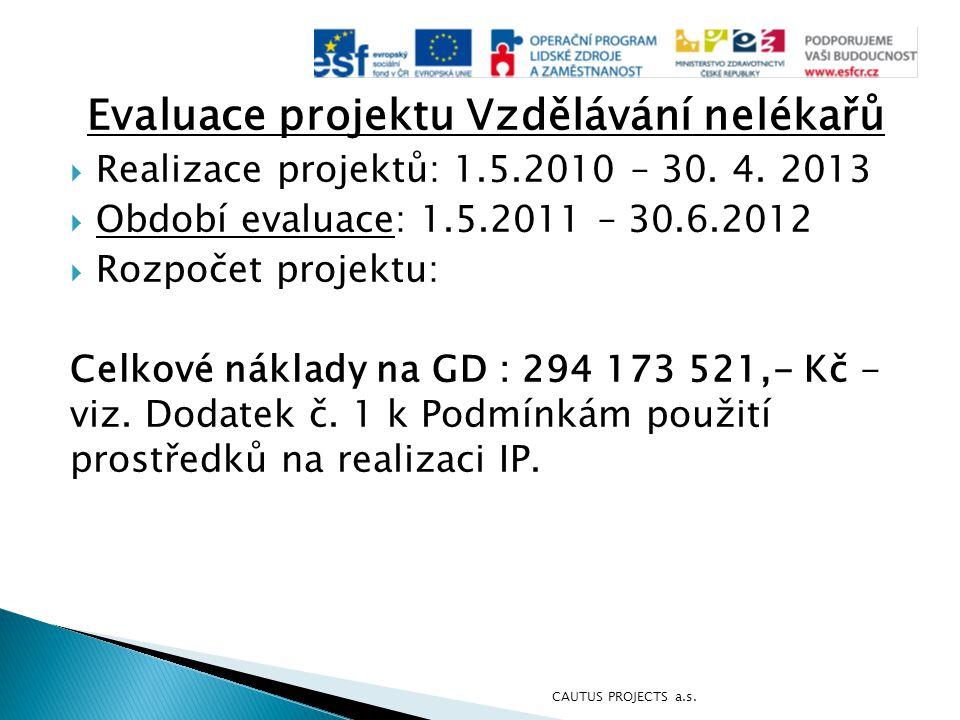 Evaluace projektu Vzdělávání nelékařů  Realizace projektů: 1.5.2010 – 30. 4. 2013  Období evaluace: 1.5.2011 – 30.6.2012  Rozpočet projektu: Celkov