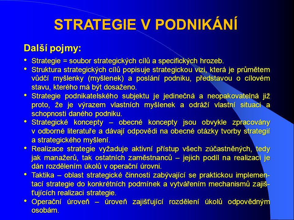 STRATEGIE V PODNIKÁNÍ Další pojmy: • Strategie = soubor strategických cílů a specifických hrozeb.