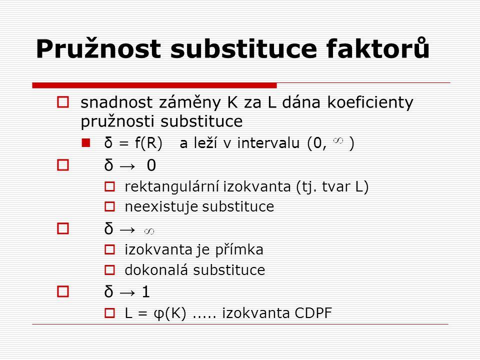 Pružnost substituce faktorů  snadnost záměny K za L dána koeficienty pružnosti substituce  δ = f(R) a leží v intervalu (0, )  δ → 0  rektangulární