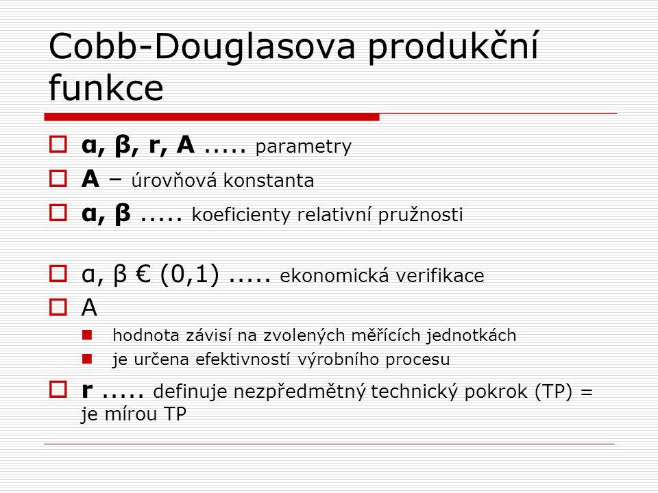 Cobb-Douglasova produkční funkce  α, β, r, A..... parametry  A – úrovňová konstanta  α, β..... koeficienty relativní pružnosti  α, β € (0,1).....