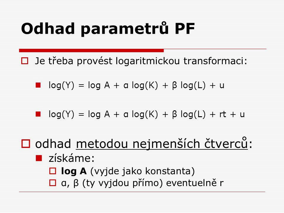 Odhad parametrů PF  Je třeba provést logaritmickou transformaci:  log(Y) = log A + α log(K) + β log(L) + u  log(Y) = log A + α log(K) + β log(L) +