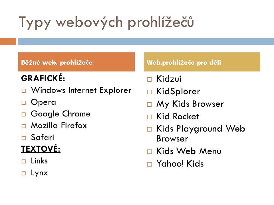 Typy webových prohlížečů GRAFICKÉ:  Windows Internet Explorer  Opera  Google Chrome  Mozilla Firefox  Safari TEXTOVÉ:  Links  Lynx  Kidzui  KidSplorer  My Kids Browser  Kid Rocket  Kids Playground Web Browser  Kids Web Menu  Yahoo.